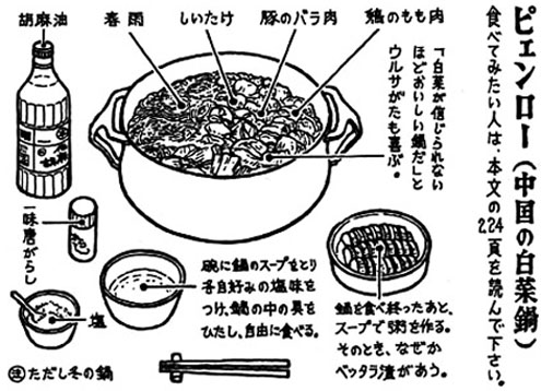謎の勢力「鍋安い!自炊するなら鍋!」←これさあ… ->画像>26枚